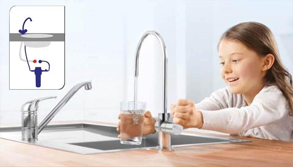 Untertisch Wasserfilter Test